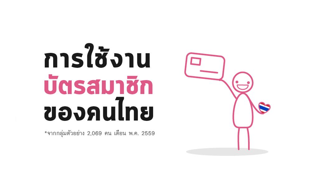 ผลสำรวจการใช้งานบัตรสมาชิกของคนไทย